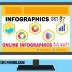 Infographics kya hai