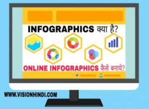 InfoGraphics क्या है? Online Infographics कैसे बनाये? Top Infographics Submission Site