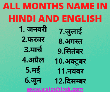 Month Name In Hindi ,english And Sanskrit